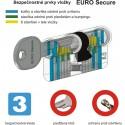 EURO Secure Knoflík