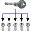 Vložky na společný klíč